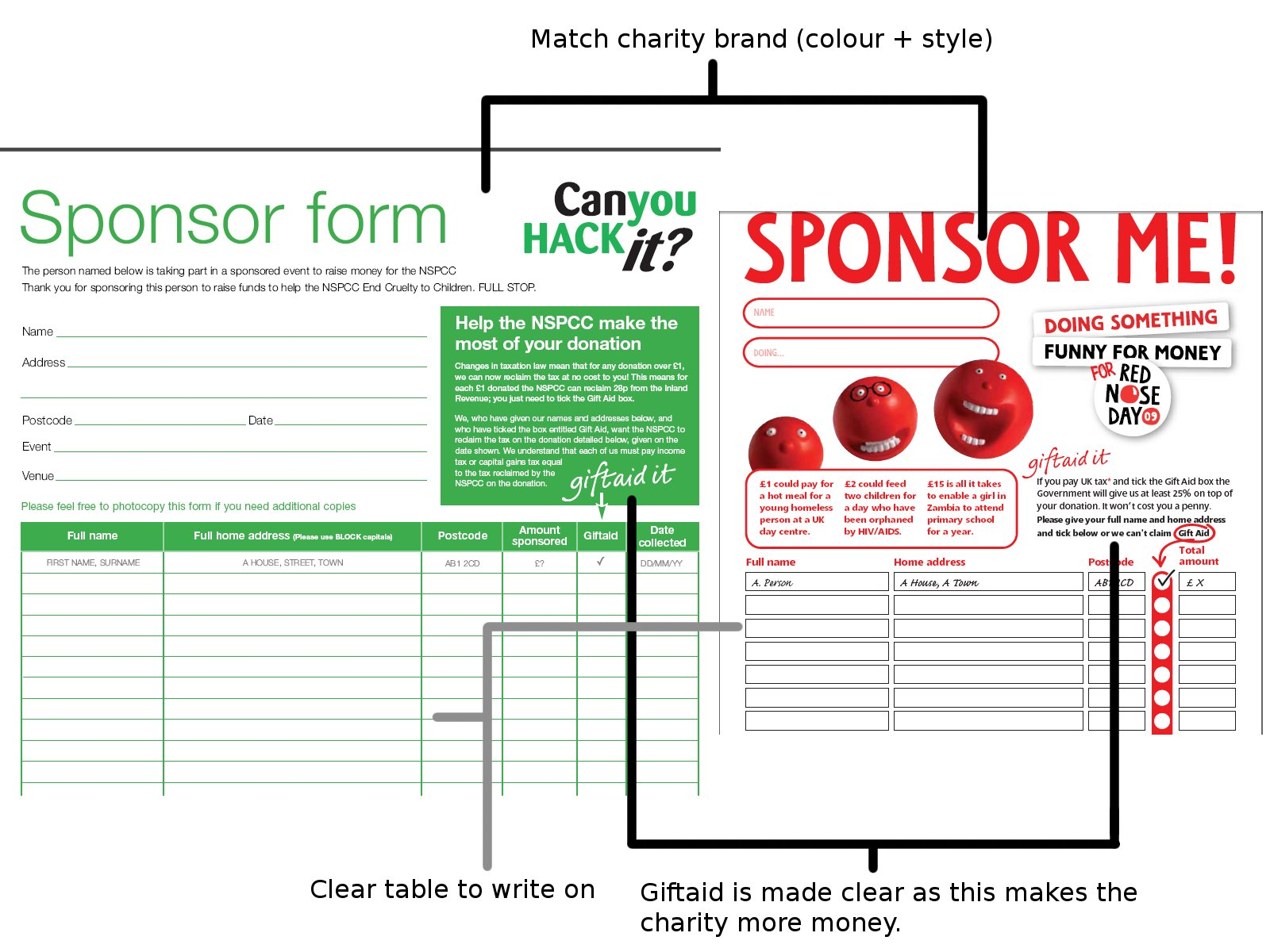 Professional Comparison For Example Sponsor Form